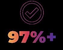 97 Percent Accuracy