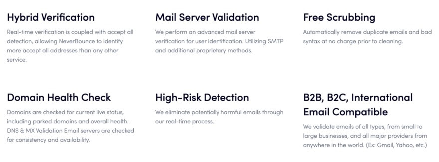 Email Validation Software Terminology