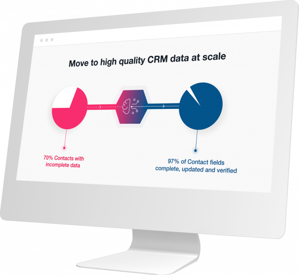 CRM Data Enrichment and Refresh